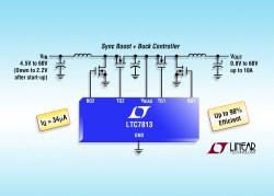 60V、低暗電流の降圧+昇圧同期整流式コントローラ