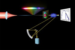 MIT-Mid-air-IR-Filaments_0