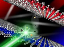 nanomaterial700