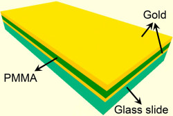 ガラススライドを改善して顕微鏡で温度分布マッピング e x press