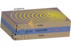 MIT-Light-Matter-Interactions_0