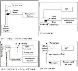 ITJ69_standards3_1