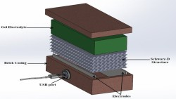 rsz-brick