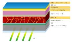 20200714-diagram-perovskite-structure-JA