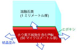item20200720_01_bit