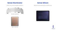 sense-components_1200x630