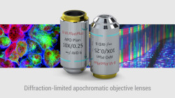 II-VI-Apochromatic-Objective-Lenses3