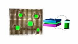 LED Nanocrystals_16x9